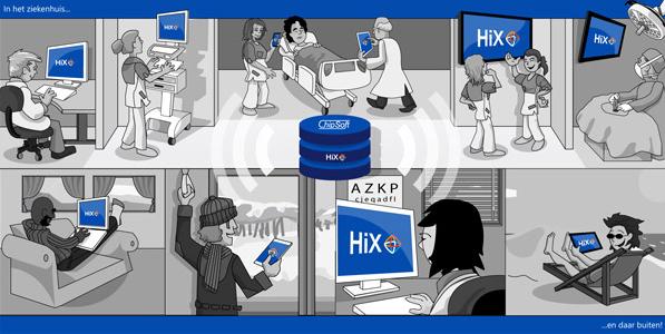 wiebenik infographic chipsoft hix illustratie graphic portfolio grafisch ontwerp