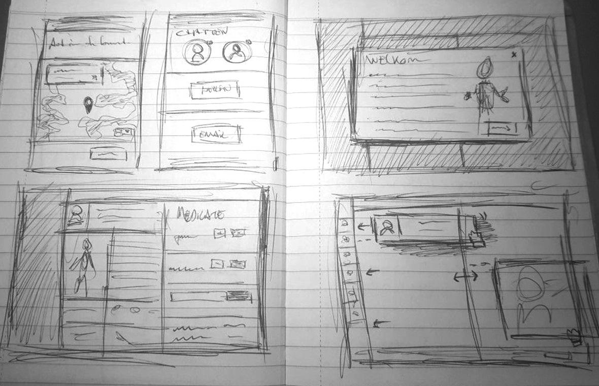 chipsoft ux interaction user experience interface digital software app grafisch ontwerp hix mock-up schets 2