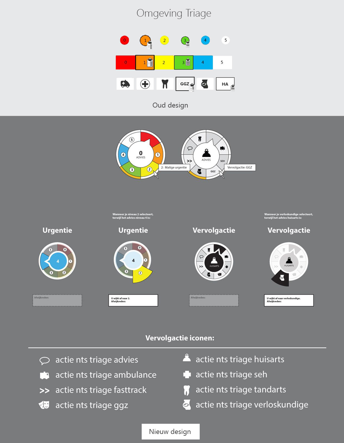 chipsoft ux interaction user experience interface digital software app grafisch ontwerp hix triage